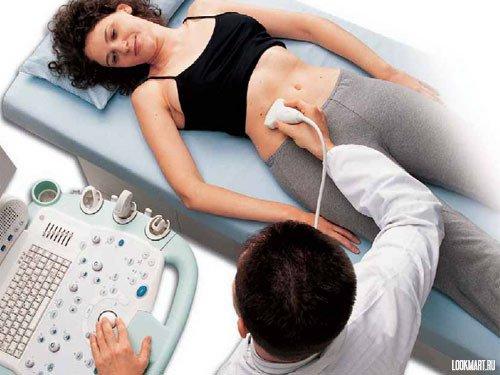 Ультразвуковое исследование органов малого таза – диагностические возможности и значение в оценке состояния женской репродуктивной системы