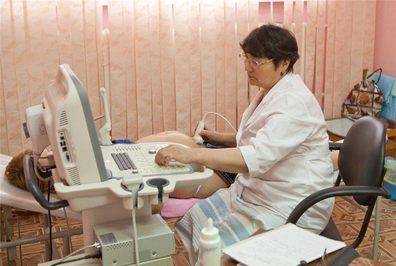 Ультразвуковое исследование матки и придатков